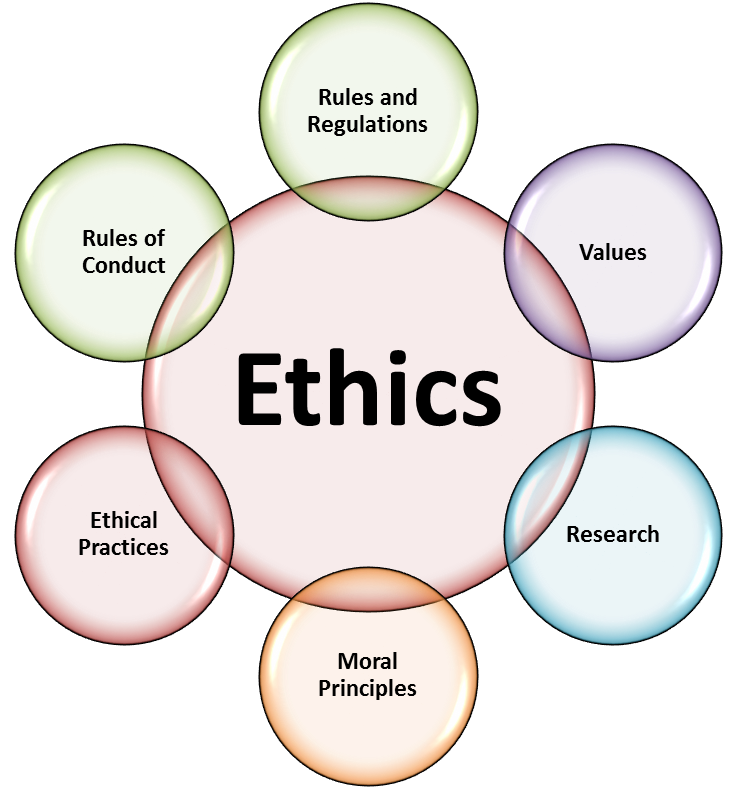 psychology and traditional moral values What values, if any, is moral psychology based on with regard to what   traditional view of science as value free has been rationally and.