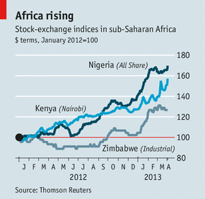 Image from Apr 6th 2013 edition of Economist magazine