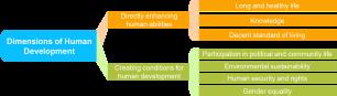 hd_diagram